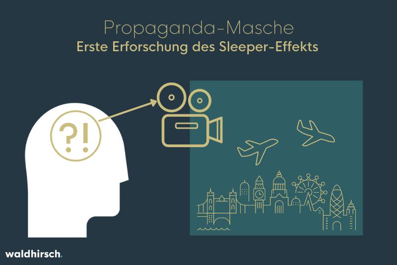 Grafik zur Darstellung des Sleeper-Effekts in Verbindung mit dem beschriebenen Propaganda-Film