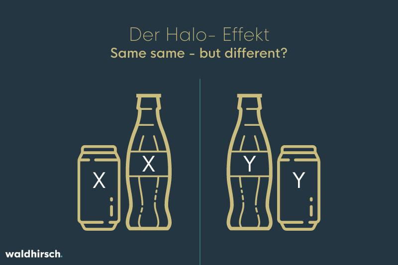 Grafik mit zwei verschiedenen Soft Drinks, die den Halo-Effekt darstellen sollen