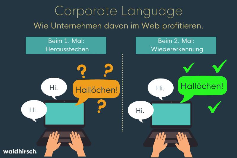 Bild zur Darstellung der Benefits von Corporate Language für Unternehmen im Web