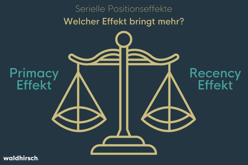 Eine Grafik mit einer Waage zur Darstellung der unterschiedlichen Gewichtung von Primacy Effekt und Recency Effekt