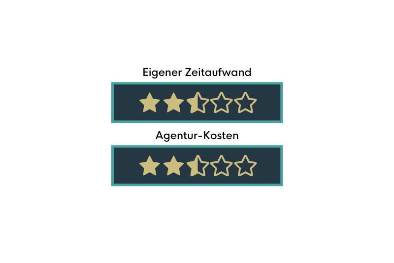 https://waldhirsch.de/wp-content/uploads/2021/06/agentur-kosten-mentoring.png