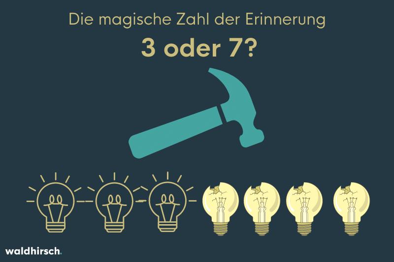 Grafik mit sieben Glühbirnen und einem Hammer zur Darstellung der Frage: ist drei oder sieben die richtige Anzahl