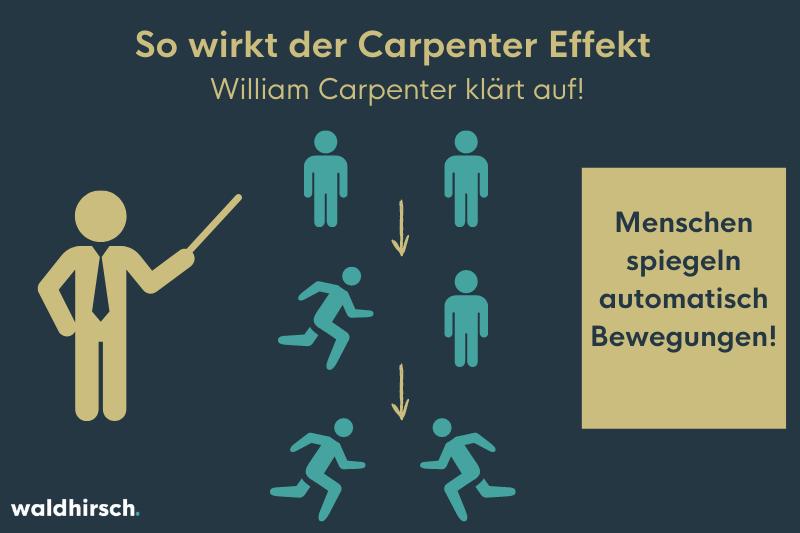 Grafik mit einem Professor und sich bewegenden Menschen zur Darstellung der Wirkungsweise vom Carpenter Effekt