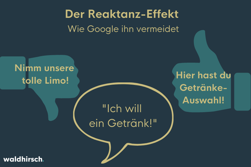 """Grafik zur Darstellung von Google-Suchergebnissen auf die Suche """"Ich will ein Getränk"""""""