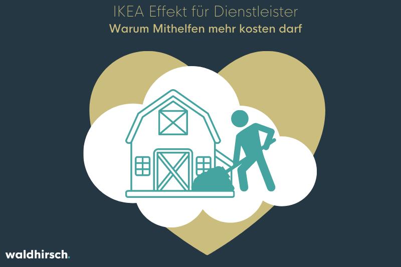 Grafik zur Darstellung von Aktiv-Urlaub, um den IKEA Effekt auszulösen