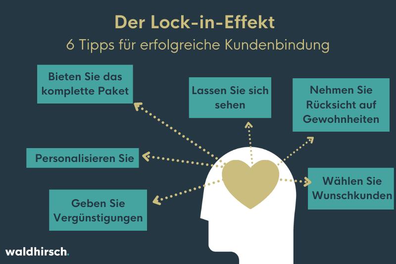 Eine Grafik mit 6 Tipps für erfolgreiche Lock-in-Effekte