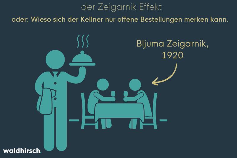 Grafik von einem Kellner beim Candle-light-dinner mit Bljuma Zeigarnik