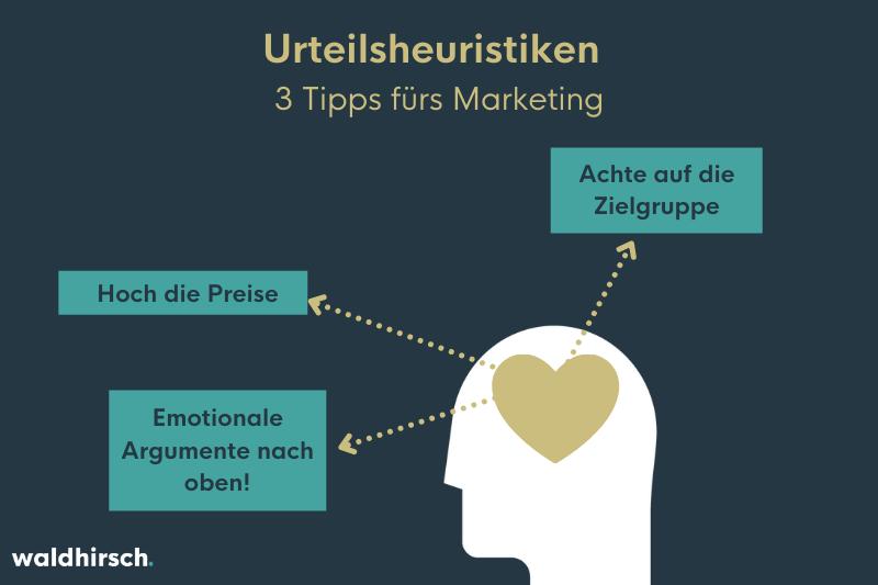 drei Tipp für Marketing mit Urteilsheuristiken